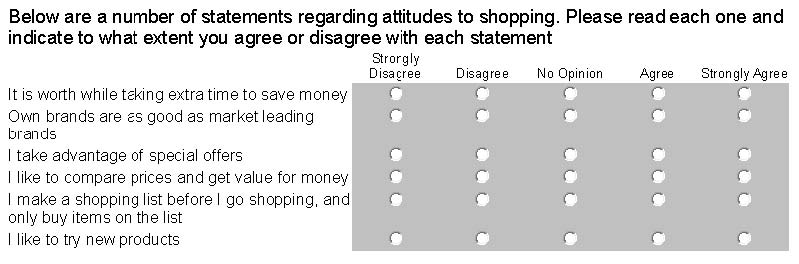Attitude surveys the likert scale and semantic differentials for Attitude survey template