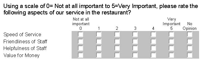rating-scale-question