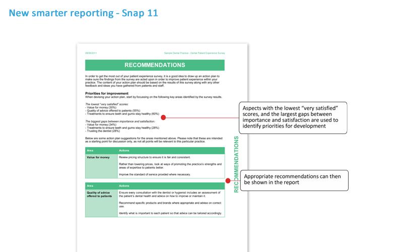 How to Analyze Survey Data Methods & Examples