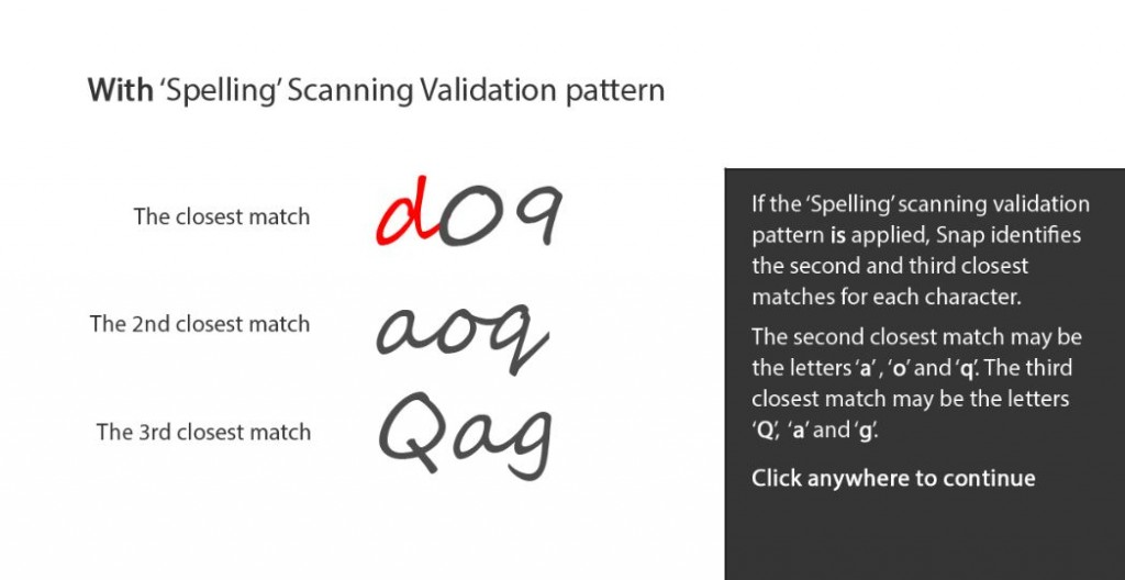 paper-scanning-validation