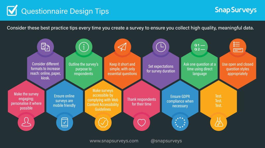 Snap Surveys Questionnaire Design Tips