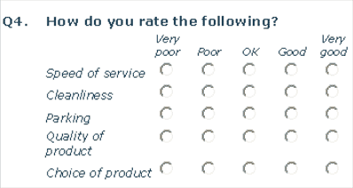 Using a clickable map to create a star rating scale » Snap Surveys