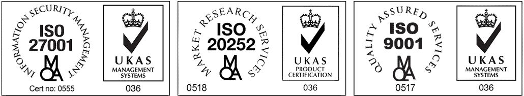 ISO 27001 - UKAS Quality Management | ISO 20252 - UKAS Product Certification | ISO 9001 - UKAS Management Systems