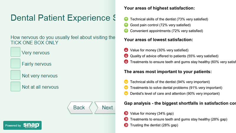 Customer Satisfaction Phone Surveys