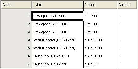 RW: Numeric variable fine band definitions for spend