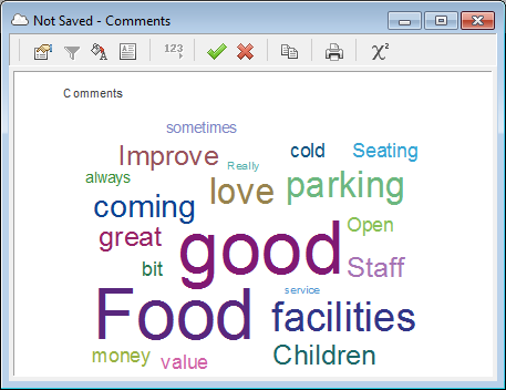 Sample word cloud