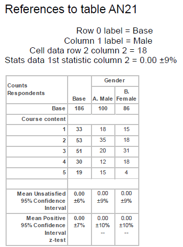 References Table