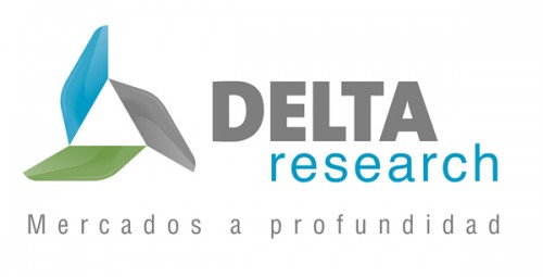 Delta Research Snap Survey Software