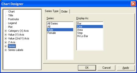 Chart Designer dialog