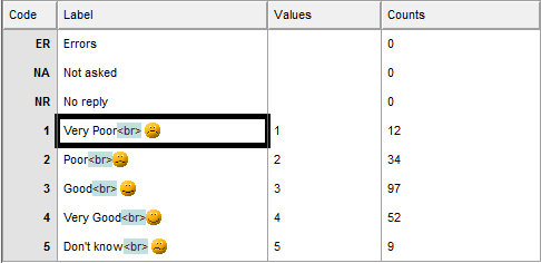 Using scores to analyse satisfaction questions | Snap Surveys