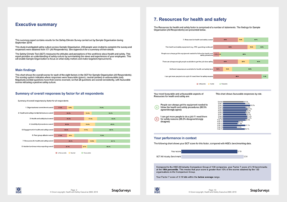 Safety Climate Tool Reports